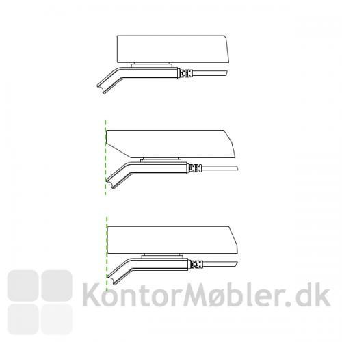 Se hvordan DPG betjeningspanelet placeres i forhold til bordpladen