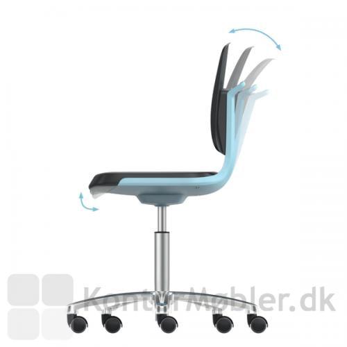 Labsit universalstol har intelligent flex-funktion, hvilket giver brugeren fleksibel og god sidde komfort