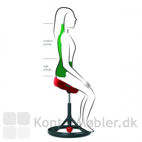 Back App 2.0 Ergonomisk saddel sæde fordeler aktiviteten til hele ryggen