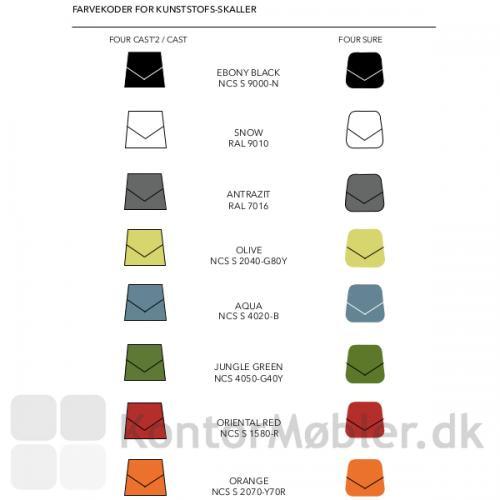 Farveoversigt med ncs eller ral koder til Four Cast´2 Line