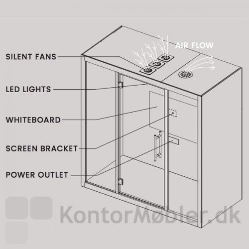 Chatbox by Silen Duo med luftcirkulation - lavt forbrug maks. 5,1 W