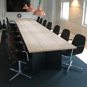 Global plankebord