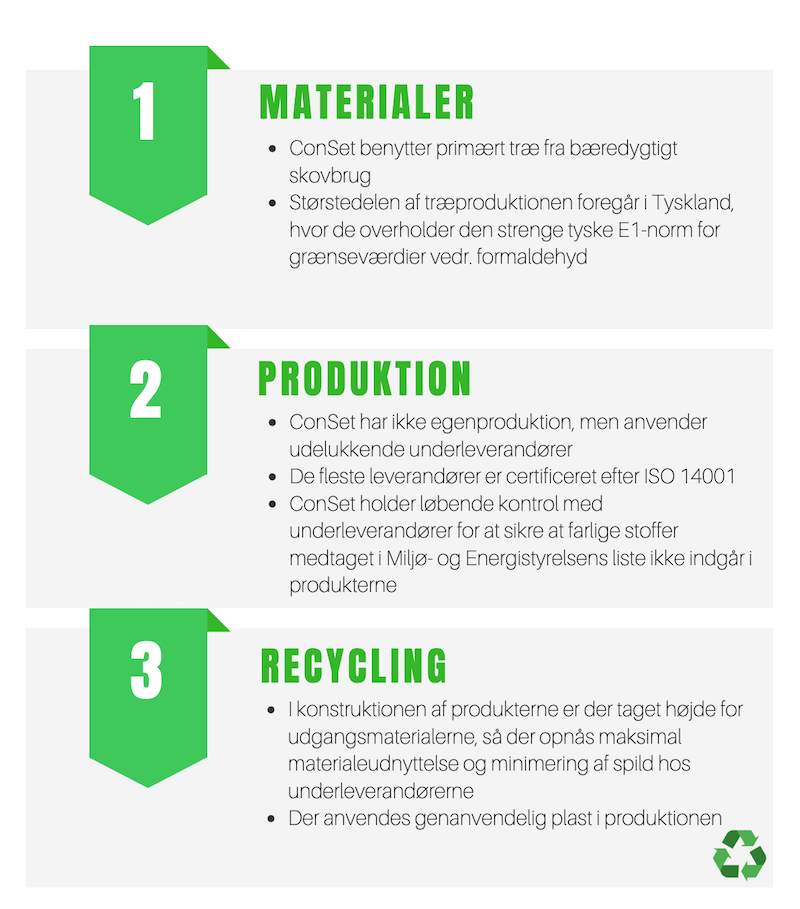 Pedrali bæredygtighed
