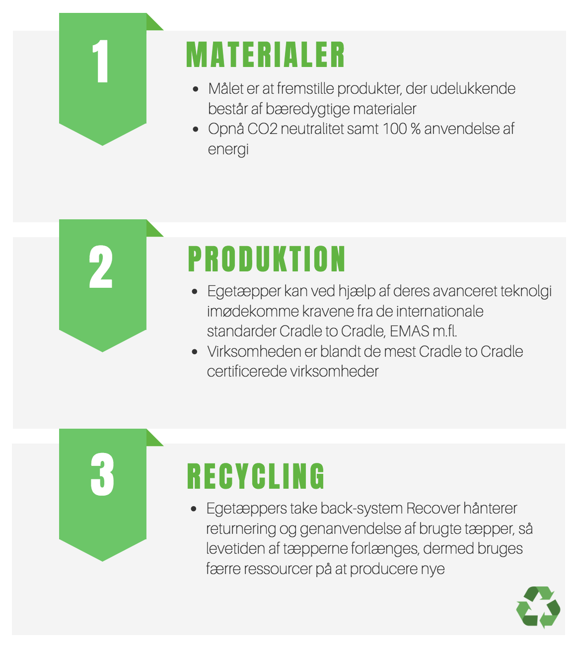 Egetæpper bæredygtighed