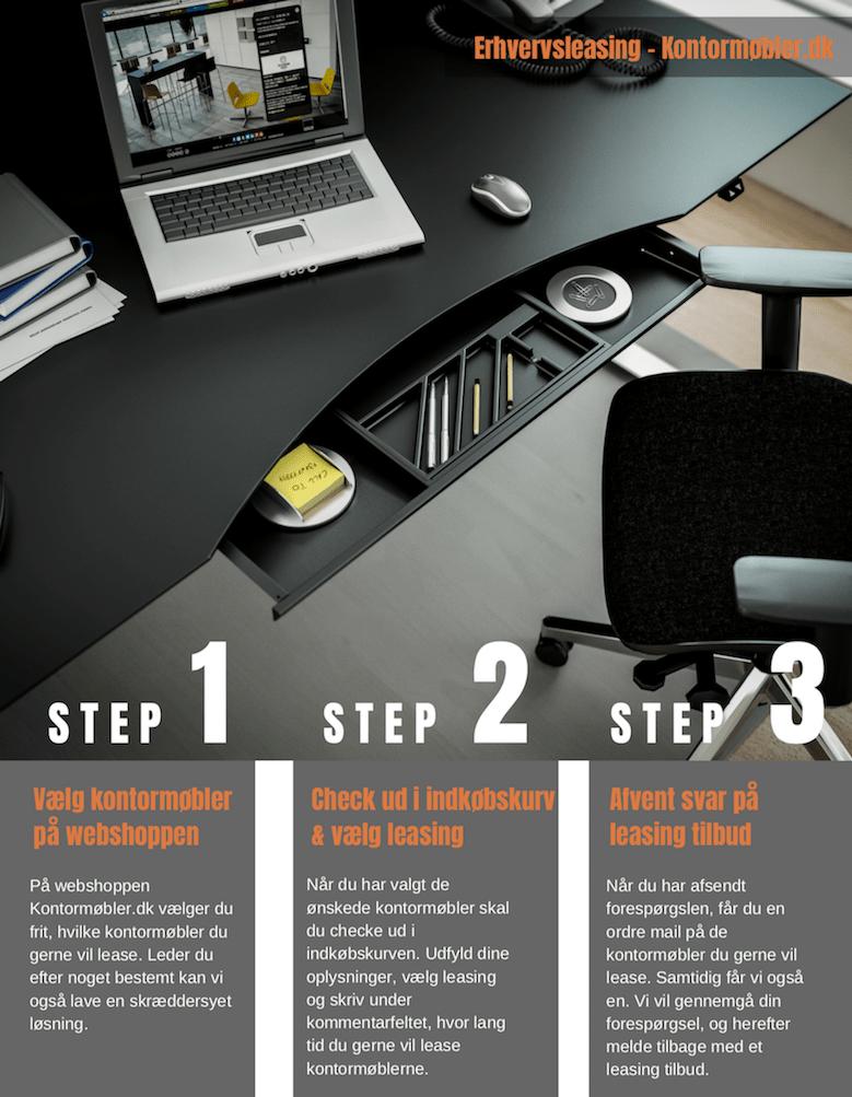 Erhvervsleasing af kontormøbler hos kontormøblerdk