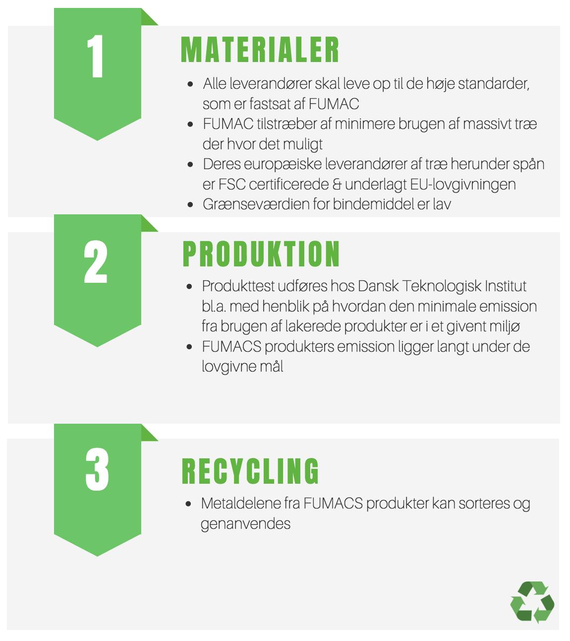 FUMAC bæredygtighed
