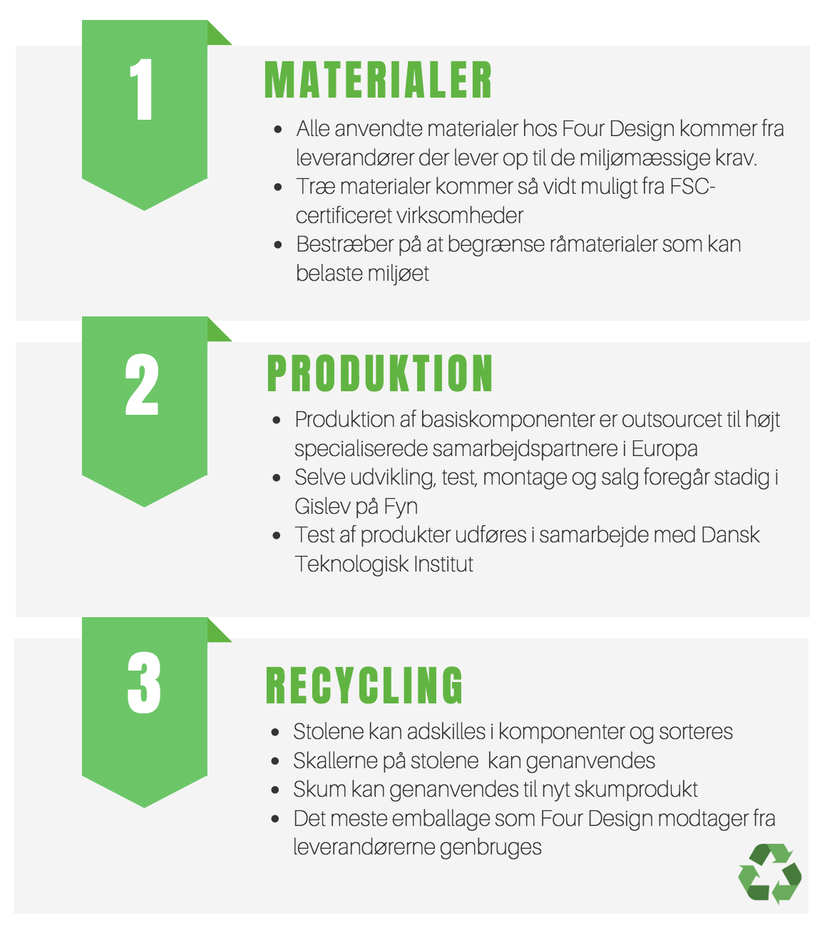 Four Design bæredygtighed