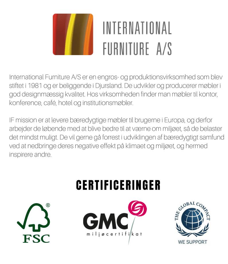 International Furniture bæredygtighed