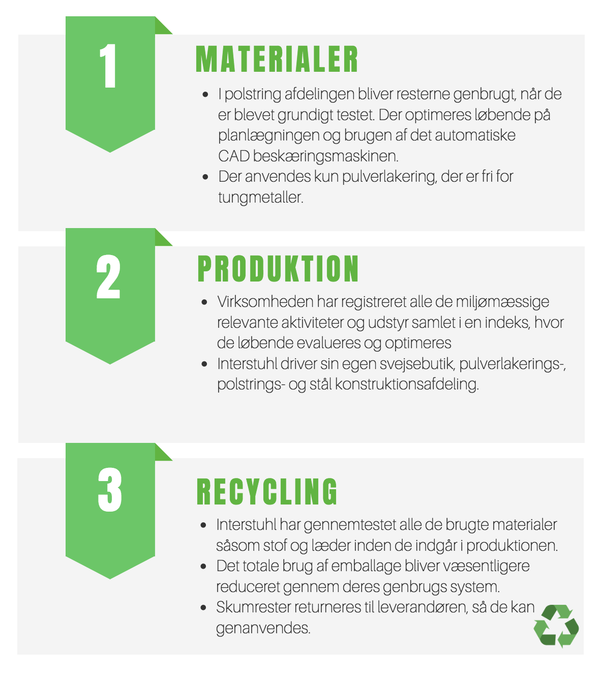Interstuhl bæredygtighed