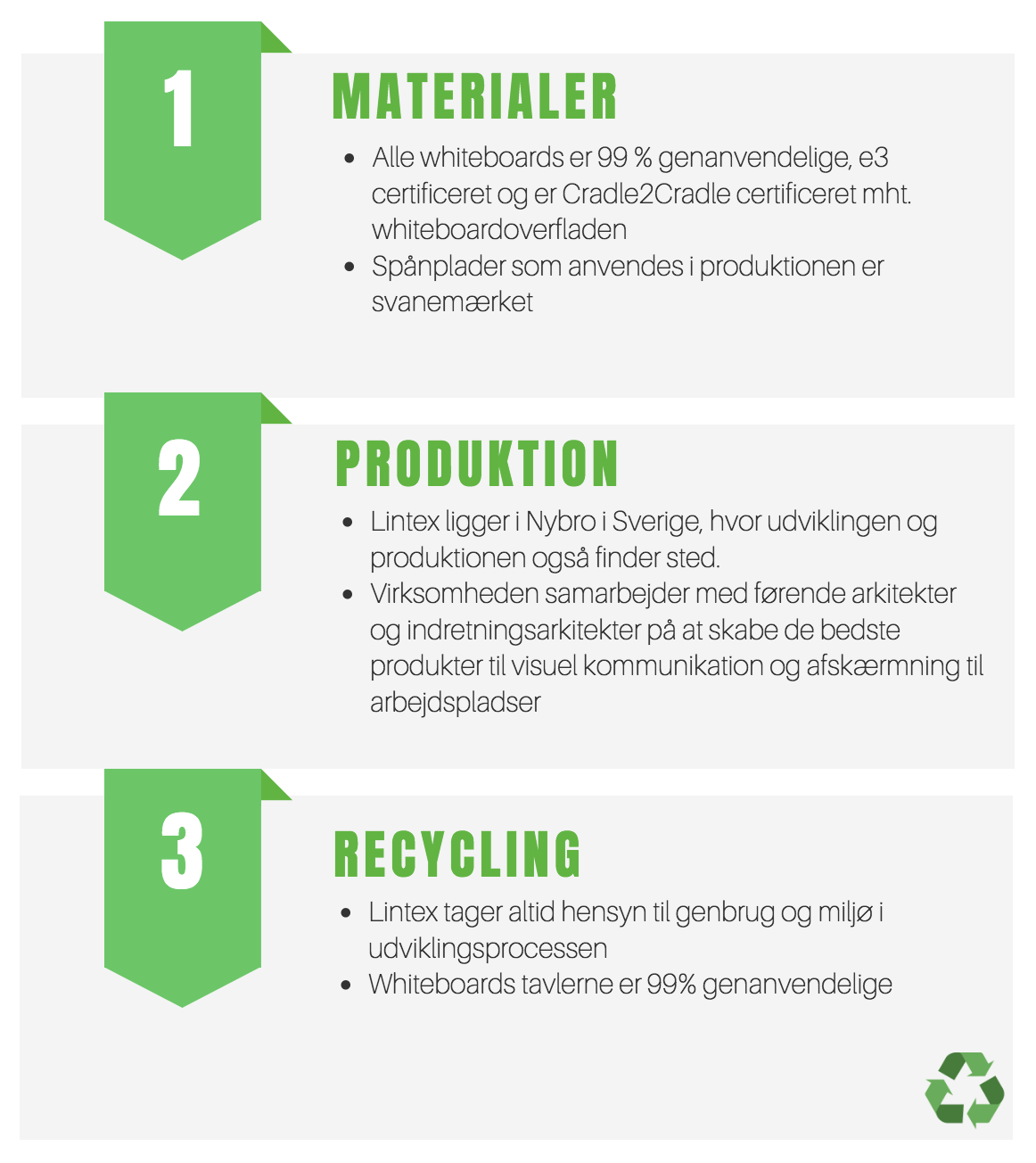 Lintex bæredygtighed
