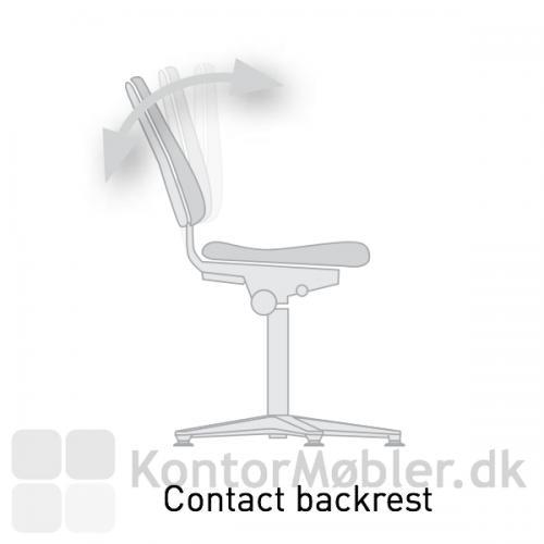 Cleanroom Basis 2 laboratorie stol med god siddekomfort